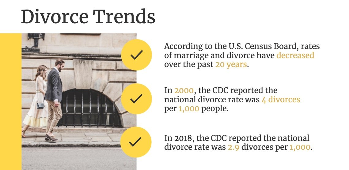 Divorce Trends
