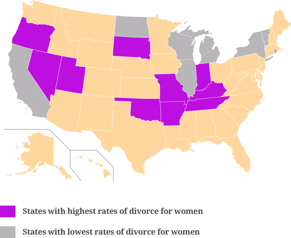 Rates of Divorce (Women)-1