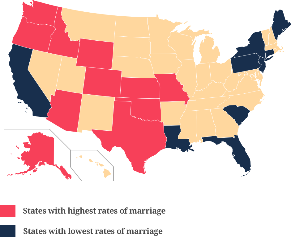 Rates of Marriage-1